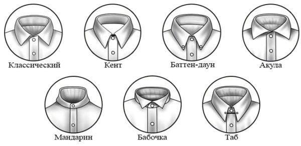 Виды мужских рубашек — подробная классификация2