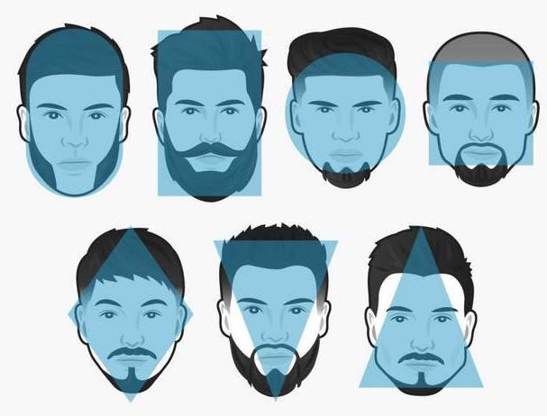 Виды бороды у мужчин — фото и названия, особенности18