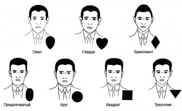 Виды бороды у мужчин — фото и названия, особенности19