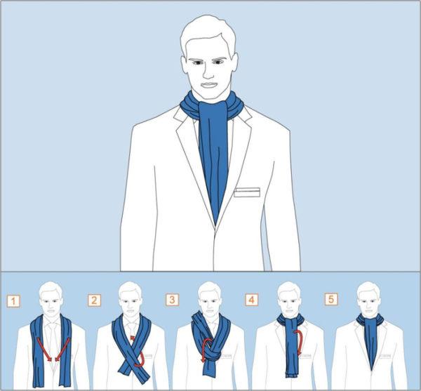 Как завязать шарф мужчине — 10 способов6