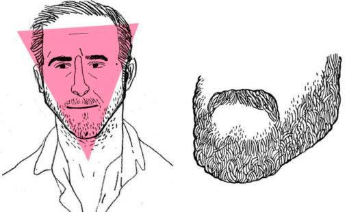 Стрижка бороды и усов — пошаговая инструкция и советы барберов3