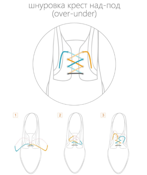 Как завязывать шнурки красиво — 13 лучших способов6